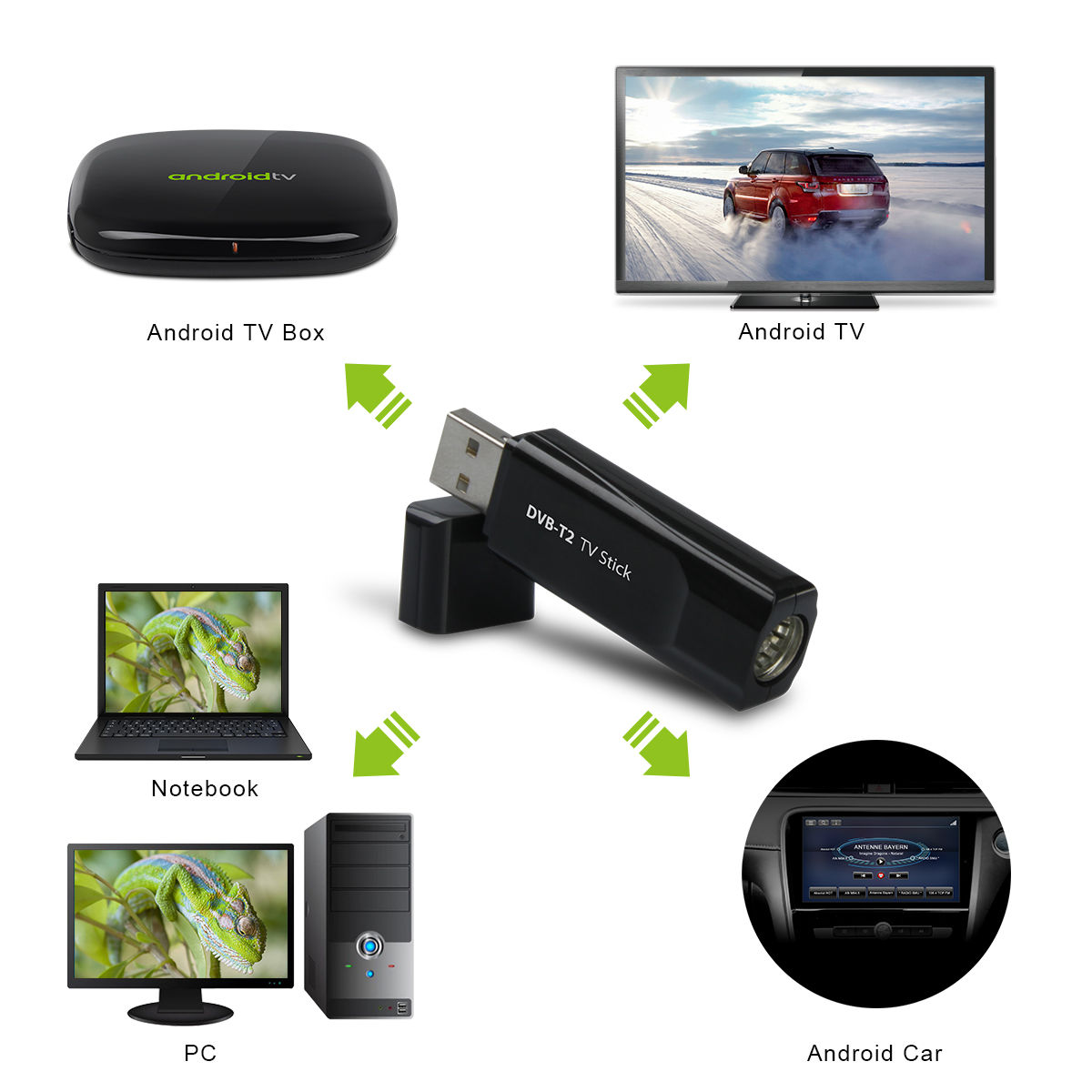 MyGica USB TV Tuner for PC & Android Car/STB/TV